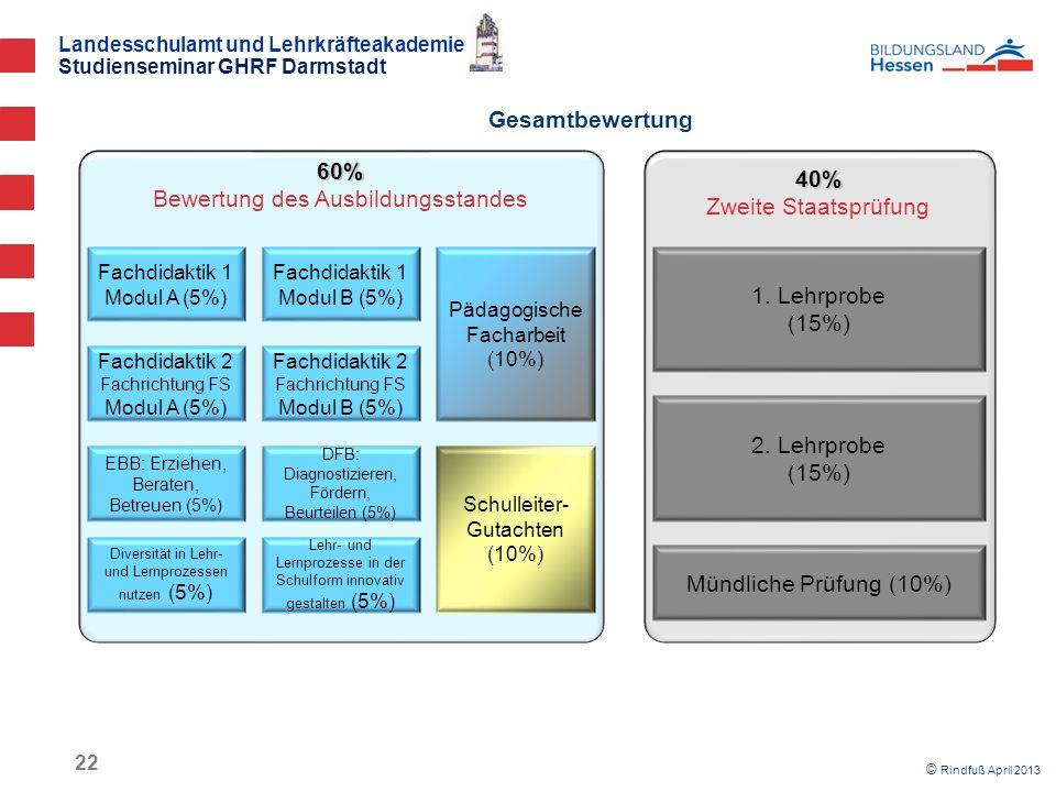 Landesschulamt und Lehrkräfteakademie Studienseminar GHRF Darmstadt © Rindfuß April 2013 Gesamtbewertung 60% Bewertung des Ausbildungsstandes 1.