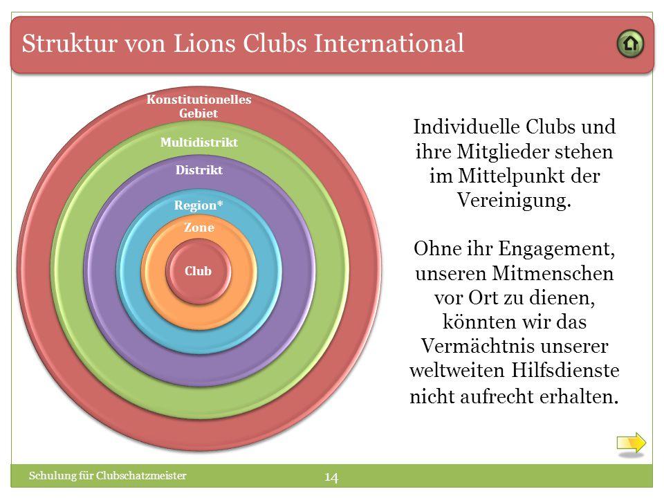 Struktur von Lions Clubs International Konstitutionelles Gebiet Multidistrikt Distrikt Region* Zone Club Schulung für Clubschatzmeister 14 Individuelle Clubs und ihre Mitglieder stehen im Mittelpunkt der Vereinigung.