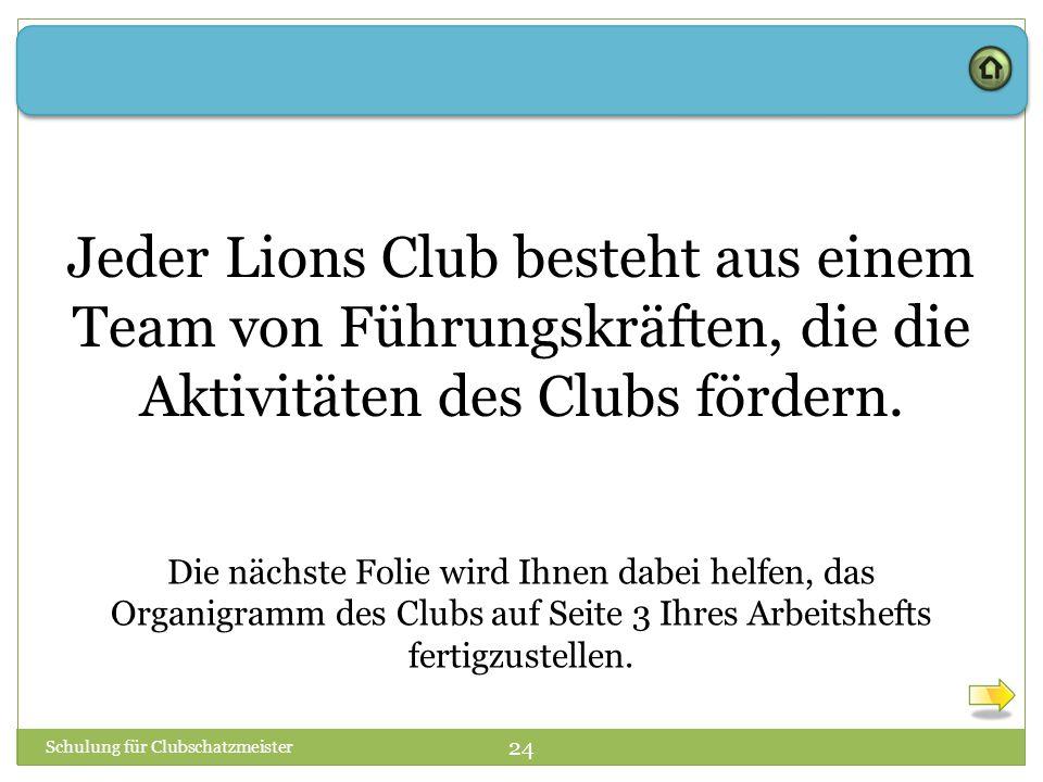 Schulung für Clubschatzmeister 24 Jeder Lions Club besteht aus einem Team von Führungskräften, die die Aktivitäten des Clubs fördern.