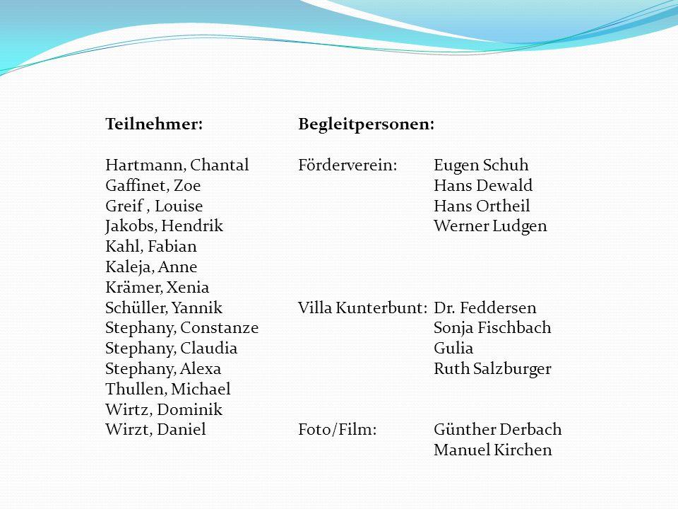 Teilnehmer: Hartmann, Chantal Gaffinet, Zoe Greif, Louise Jakobs, Hendrik Kahl, Fabian Kaleja, Anne Krämer, Xenia Schüller, Yannik Stephany, Constanze