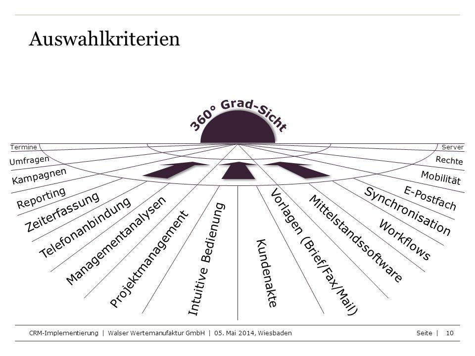 Seite | CRM-Implementierung | Walser Wertemanufaktur GmbH | 05. Mai 2014, Wiesbaden 10 Auswahlkriterien Termine Kampagnen Umfragen Zeiterfassung Repor