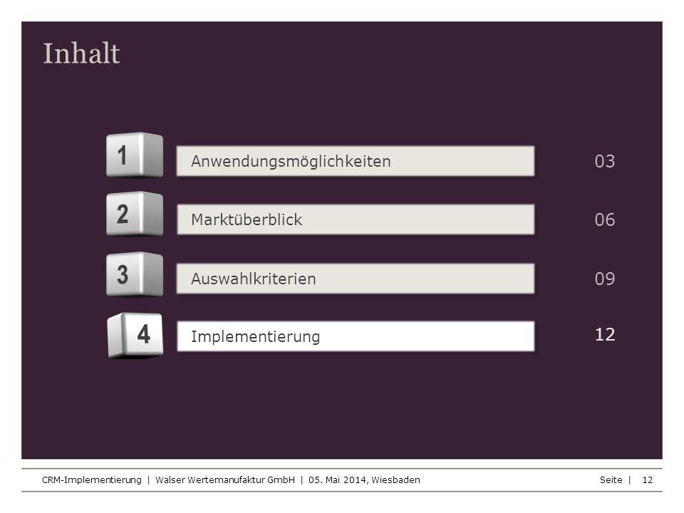 Inhalt Seite | CRM-Implementierung | Walser Wertemanufaktur GmbH | 05. Mai 2014, Wiesbaden 12 Anwendungsmöglichkeiten Marktüberblick Auswahlkriterien