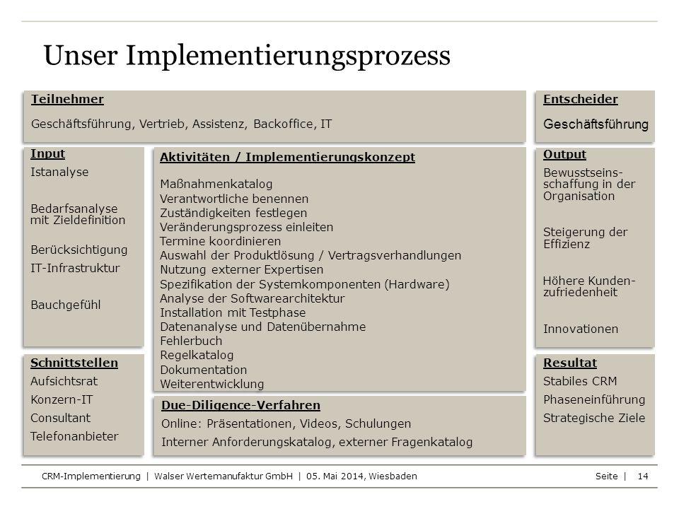 Seite | CRM-Implementierung | Walser Wertemanufaktur GmbH | 05. Mai 2014, Wiesbaden 14 Aktivitäten / Implementierungskonzept Maßnahmenkatalog Verantwo