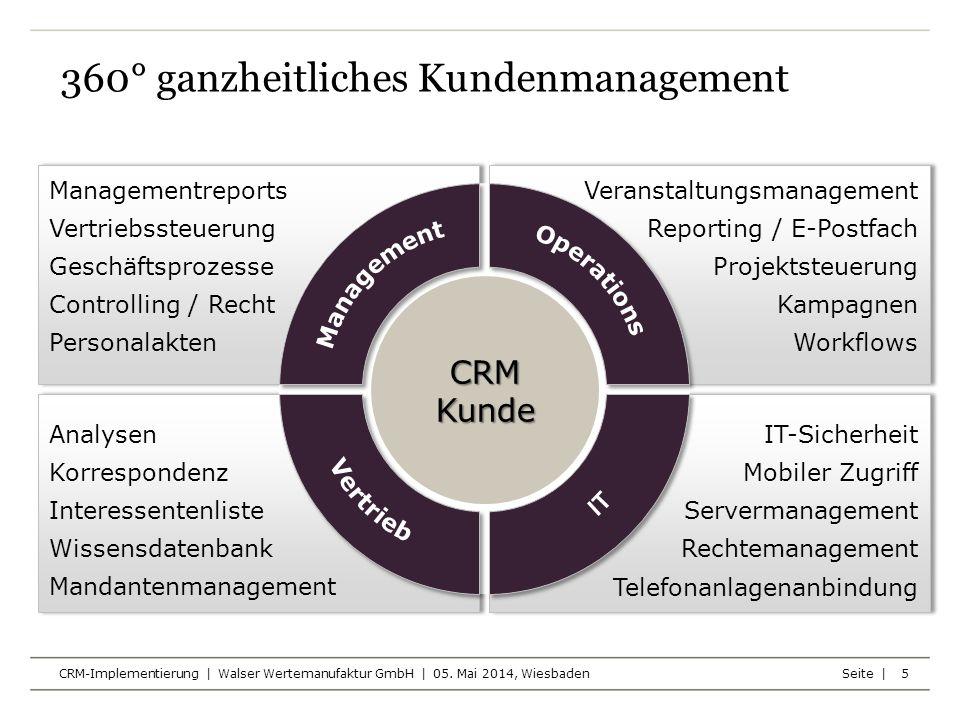 Seite | 360° ganzheitliches Kundenmanagement CRM-Implementierung | Walser Wertemanufaktur GmbH | 05. Mai 2014, Wiesbaden 5 Managementreports Vertriebs