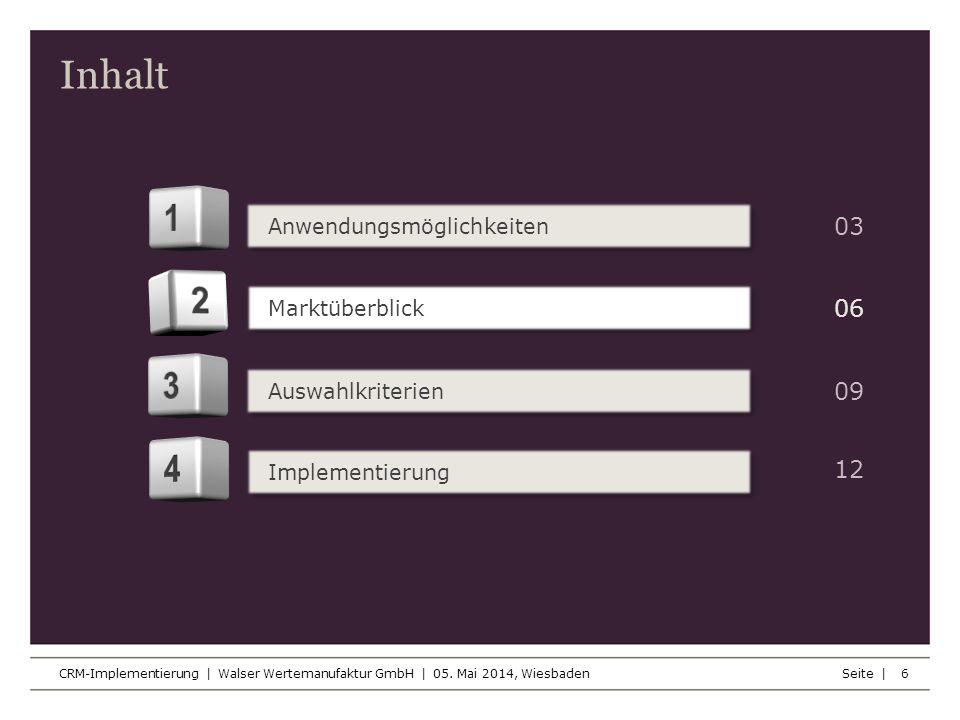 Inhalt Seite | CRM-Implementierung | Walser Wertemanufaktur GmbH | 05. Mai 2014, Wiesbaden 6 Anwendungsmöglichkeiten Marktüberblick Auswahlkriterien I