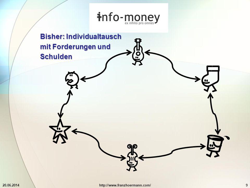 20.06.2014http://www.franzhoermann.com/9 Bisher: Individualtausch mit Forderungen und Schulden
