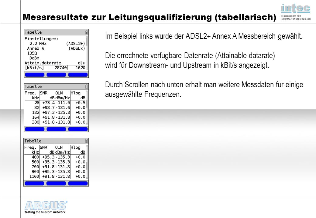Messresultate zur Leitungsqualifizierung (tabellarisch) Im Beispiel links wurde der ADSL2+ Annex A Messbereich gewählt. Die errechnete verfügbare Date