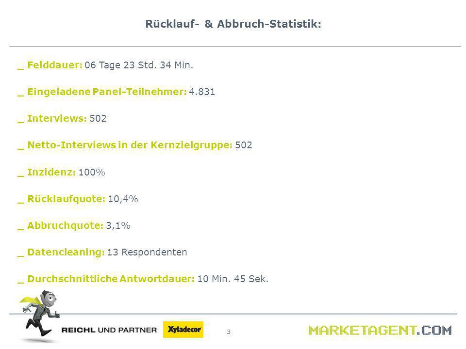 Rücklauf- & Abbruch-Statistik: 3 _ Felddauer: 06 Tage 23 Std.
