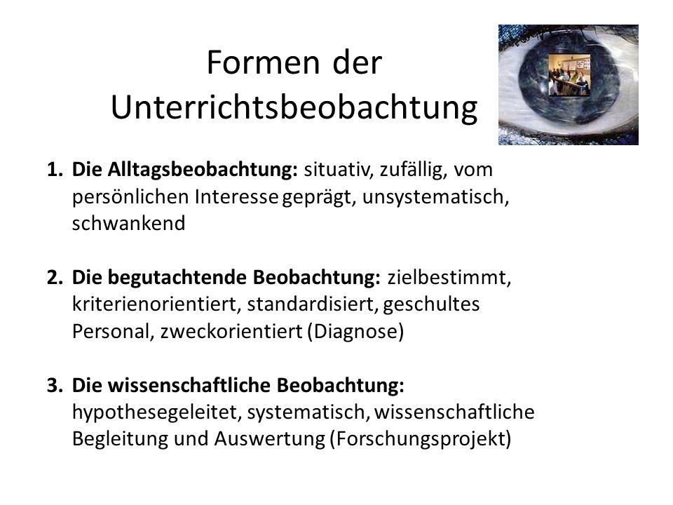 Formen der Unterrichtsbeobachtung 1.Die Alltagsbeobachtung: situativ, zufällig, vom persönlichen Interesse geprägt, unsystematisch, schwankend 2.Die b