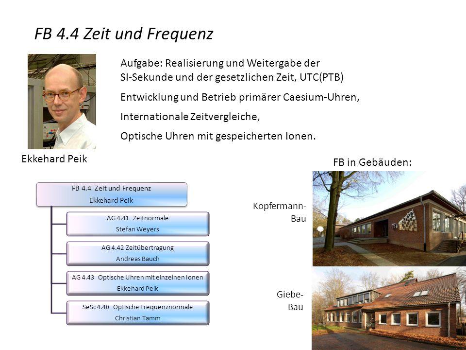 Stefan Weyers Aufgabe: Realisierung der SI-Sekunde Darstellung der gesetzlichen Zeit (mit 4.42) Beiträge zur Steuerung von TAI Schwerpunkte (F&E): Caesium-Fontänenuhren als Primärnormale für die Zeiteinheit Dienstleistungen - Steuerung von UTC(PTB) mit Fontänenuhren - Messung optischer Frequenzen Internationale Zusammenarbeit - Working Group on Primary Frequency Standards - andere NMI's: NIST, NPL, NPL-India, SYRTE AG 4.41 Zeitnormale Kopfermann-Bau Aktuelle Ziele -Verringerung der syst.