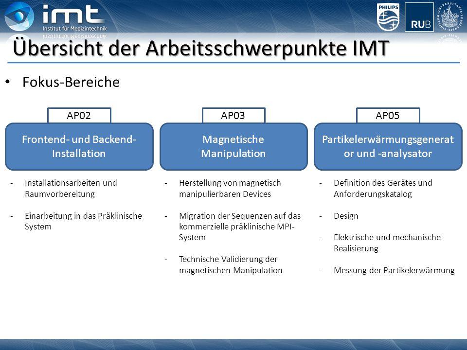 Übersicht der Arbeitsschwerpunkte IMT Fokus-Bereiche Frontend- und Backend- Installation AP02 -Installationsarbeiten und Raumvorbereitung -Einarbeitun