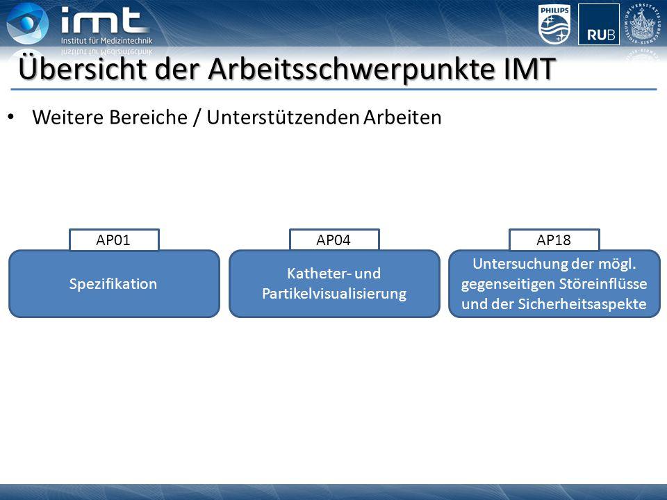 Übersicht der Arbeitsschwerpunkte IMT Weitere Bereiche / Unterstützenden Arbeiten Spezifikation Katheter- und Partikelvisualisierung AP01 AP04 Untersu