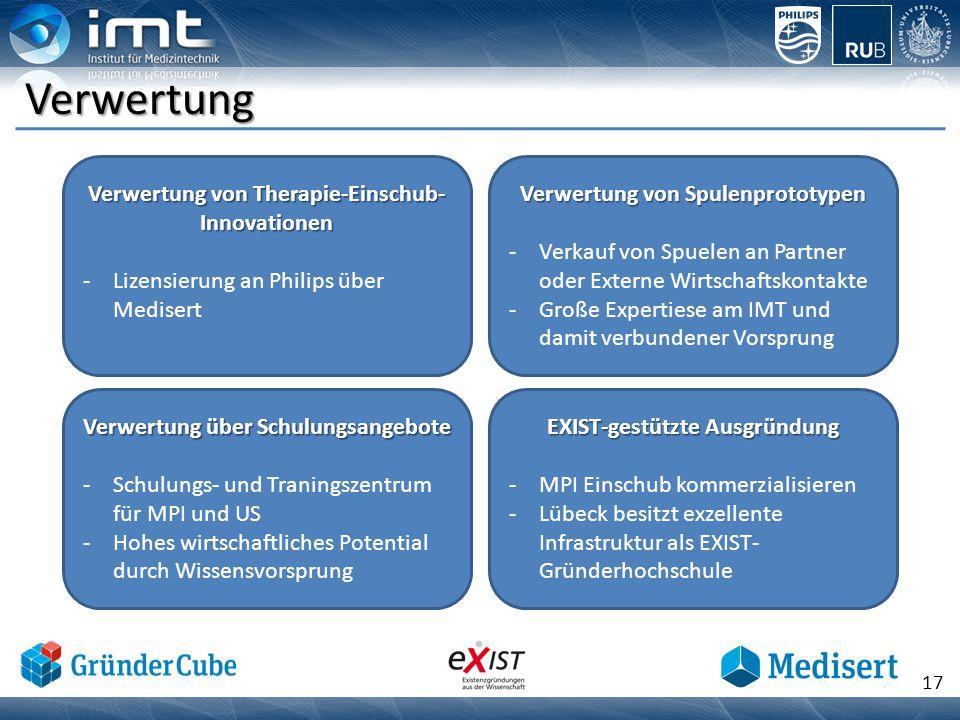 17 Verwertung Verwertung von Therapie-Einschub- Innovationen -Lizensierung an Philips über Medisert EXIST-gestützte Ausgründung -MPI Einschub kommerzi