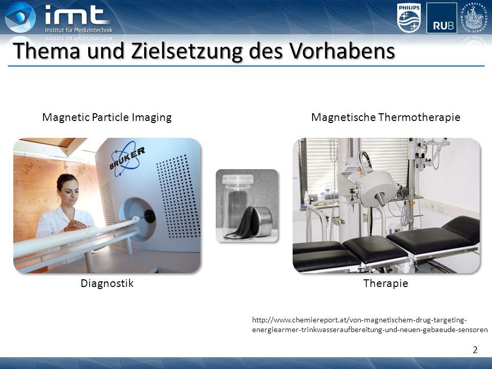 2 Thema und Zielsetzung des Vorhabens http://www.chemiereport.at/von-magnetischem-drug-targeting- energiearmer-trinkwasseraufbereitung-und-neuen-gebae
