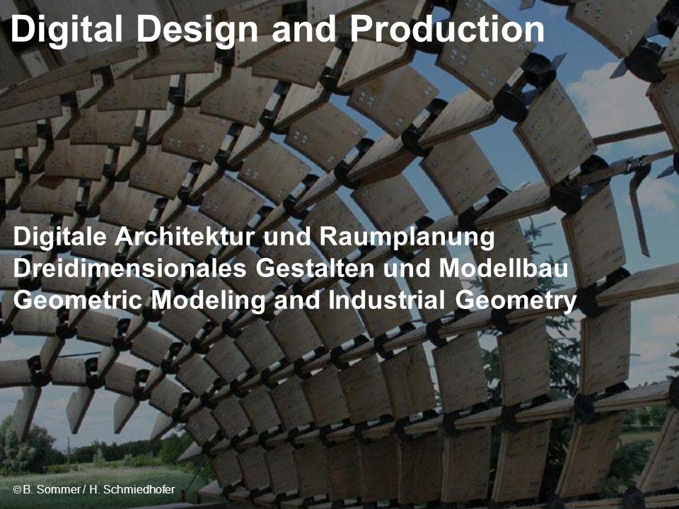 1 Grundlagen im digitalen Entwerfen und in der digitalen Produktion Technische Fähigkeiten, um innovative Entwürfe basierend auf komplexen Geometriemodellier- sowie digitalen Herstellungsmethoden umzusetzen Digitale Architektur und Raumplanung Dreidimensionales Gestalten und Modellbau Geometric Modeling and Industrial Geometry  B.
