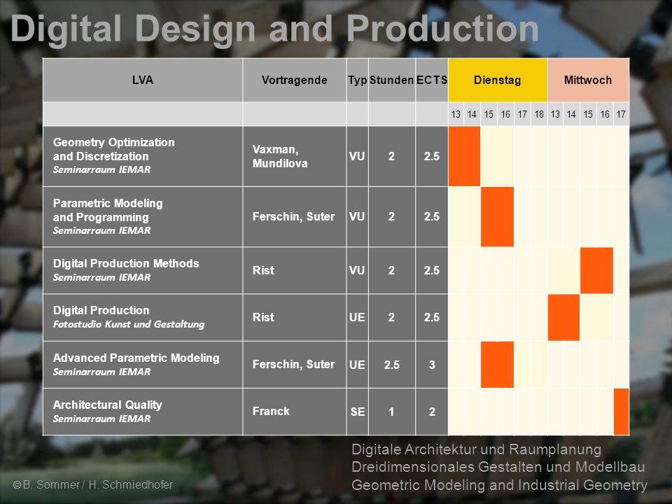 Digitale Architektur und Raumplanung Dreidimensionales Gestalten und Modellbau Geometric Modeling and Industrial Geometry  B.