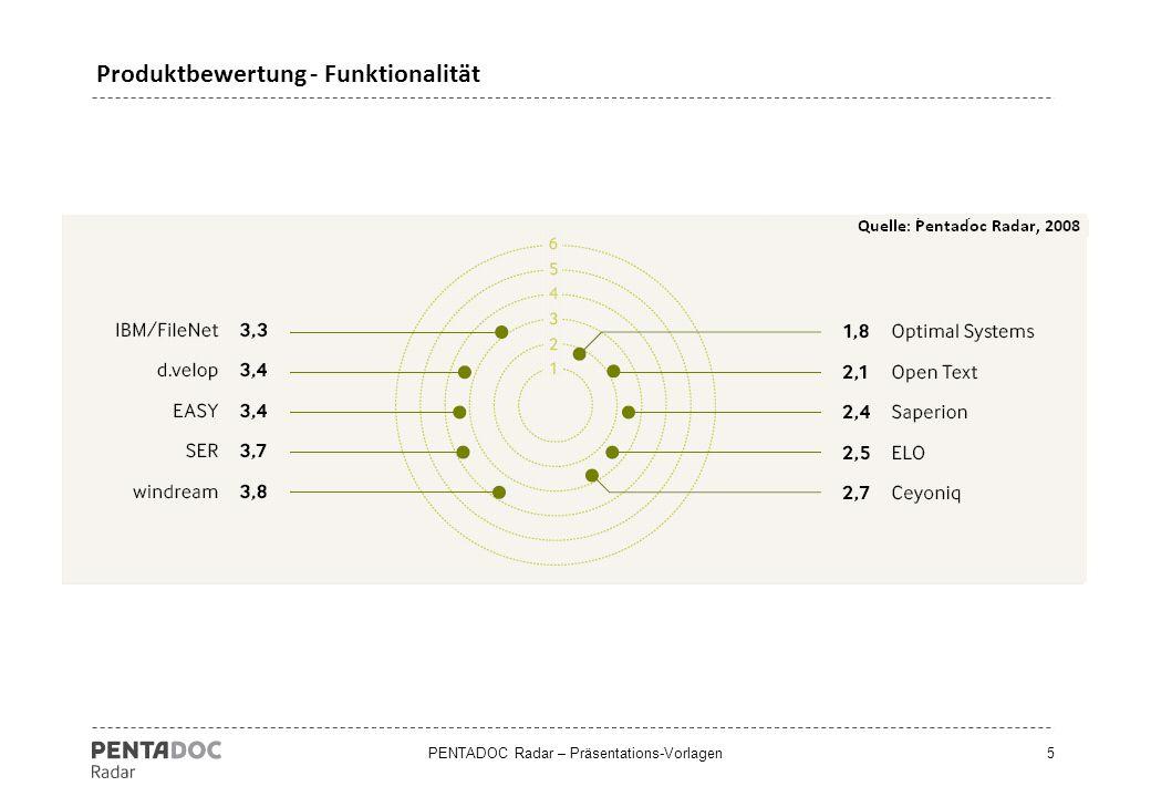 PENTADOC Radar – Präsentations-Vorlagen5 Produktbewertung - Funktionalität