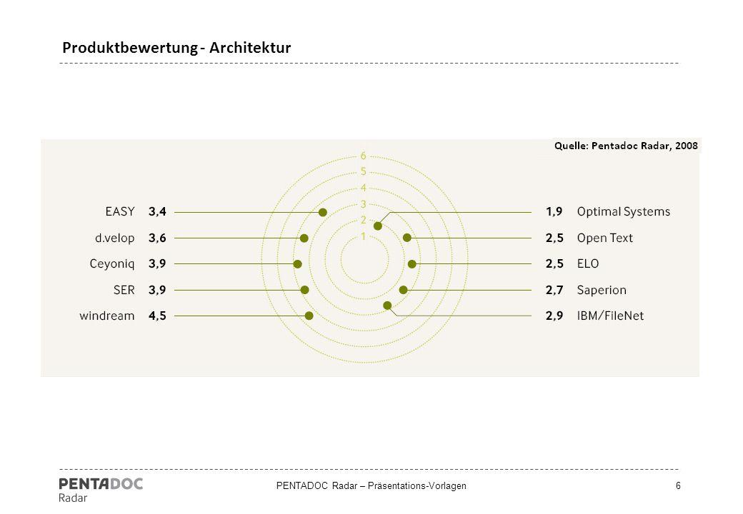 PENTADOC Radar – Präsentations-Vorlagen6 Produktbewertung - Architektur