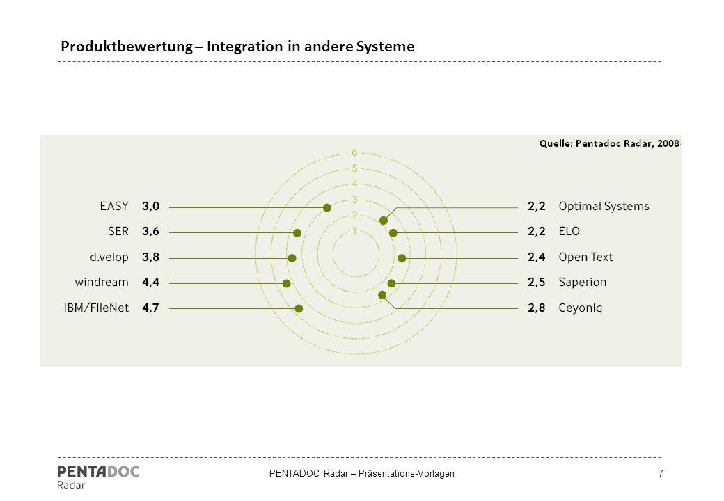 PENTADOC Radar – Präsentations-Vorlagen7 Produktbewertung – Integration in andere Systeme