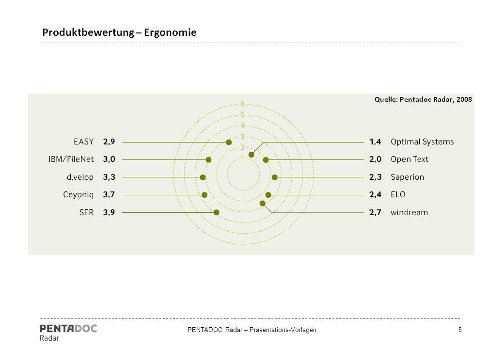 PENTADOC Radar – Präsentations-Vorlagen8 Produktbewertung – Ergonomie