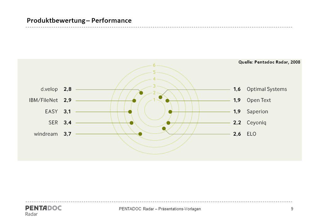 PENTADOC Radar – Präsentations-Vorlagen9 Produktbewertung – Performance