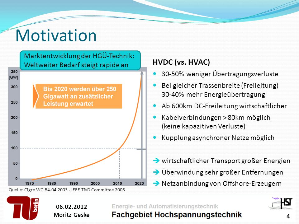 Motivation HVDC (vs.