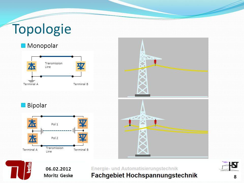Betriebsmittel – Thyristor-Ventile 06.02.2012 Moritz Geske 19 Siemens: 400 MVA 1-ph / 3-wABB: 297 MVA 1-ph / 3-w