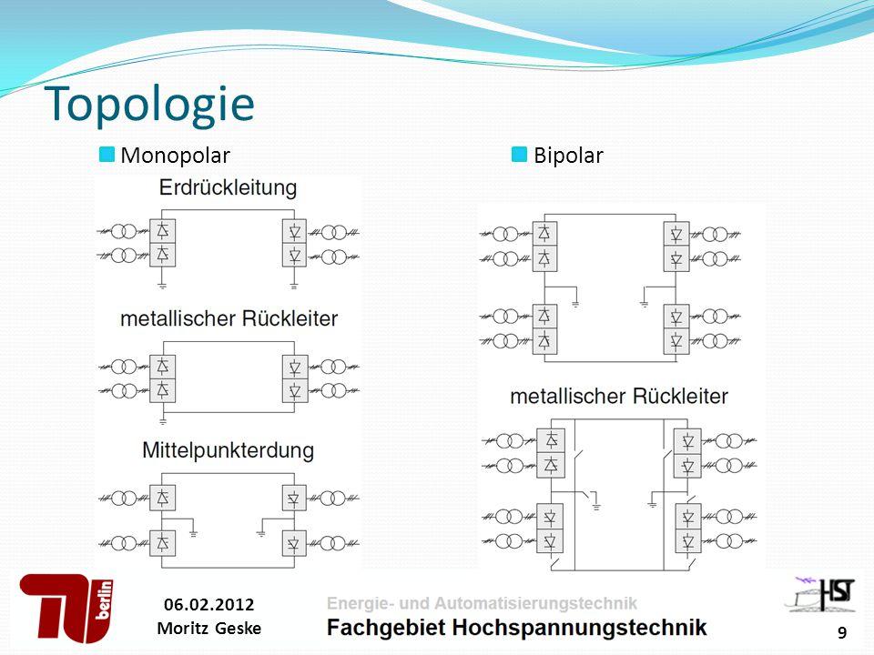 Betriebsmittel – Freileitung, Kabel 06.02.2012 Moritz Geske 20