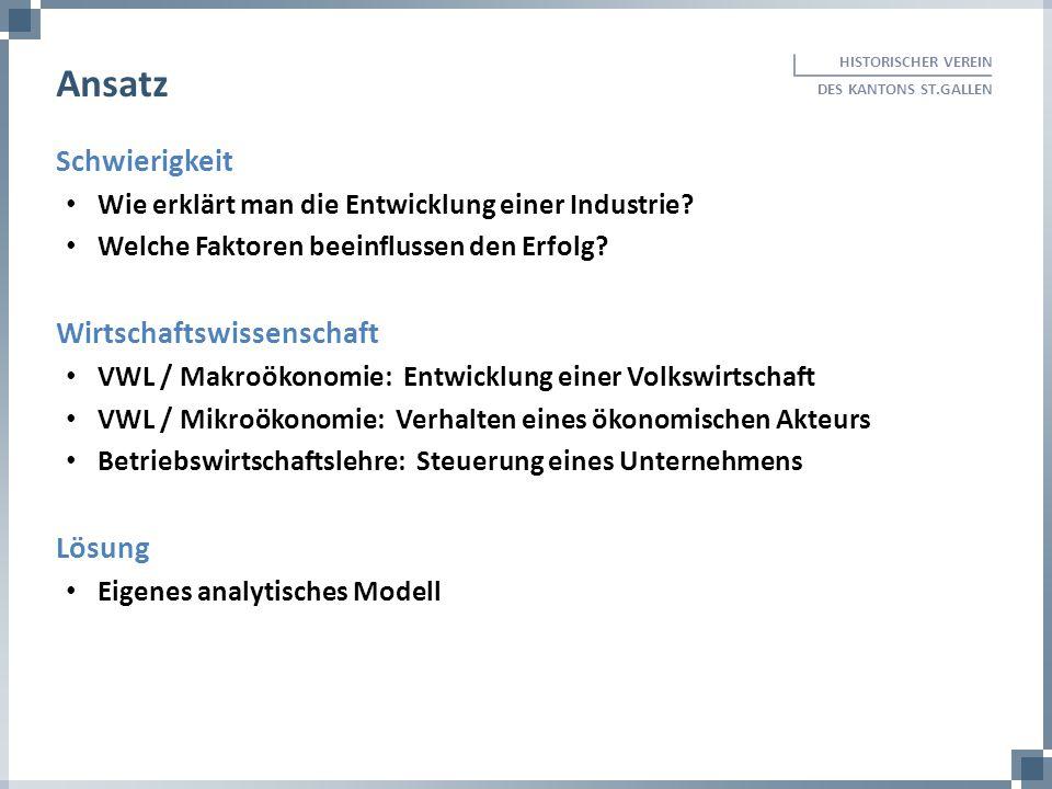 Schwierigkeit Wie erklärt man die Entwicklung einer Industrie? Welche Faktoren beeinflussen den Erfolg? Wirtschaftswissenschaft VWL / Makroökonomie: E