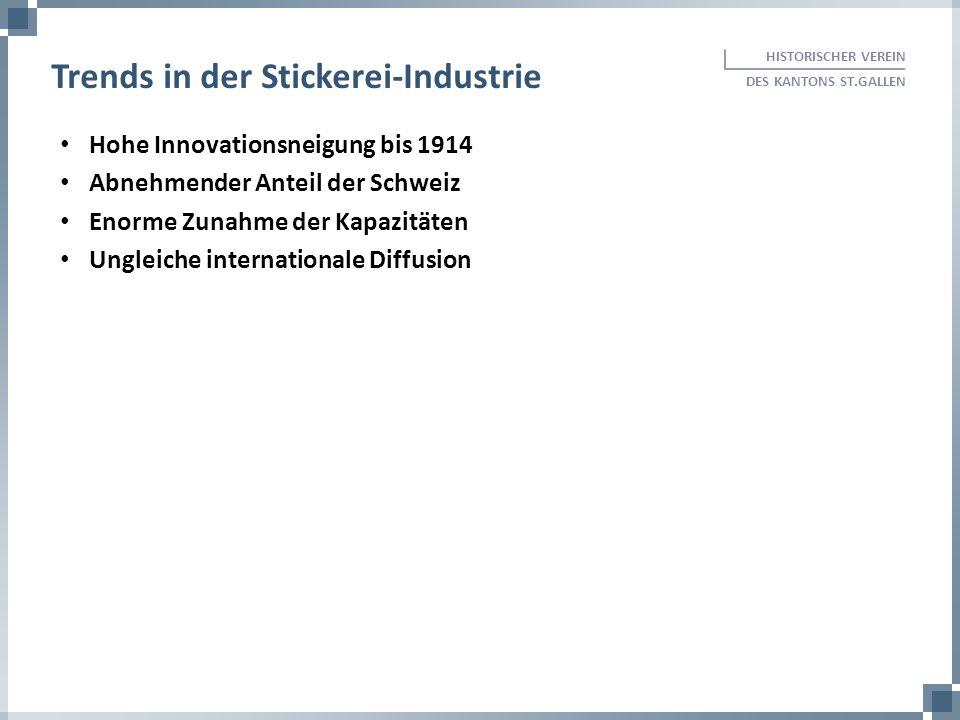 Hohe Innovationsneigung bis 1914 Abnehmender Anteil der Schweiz Enorme Zunahme der Kapazitäten Ungleiche internationale Diffusion HISTORISCHER VEREIN