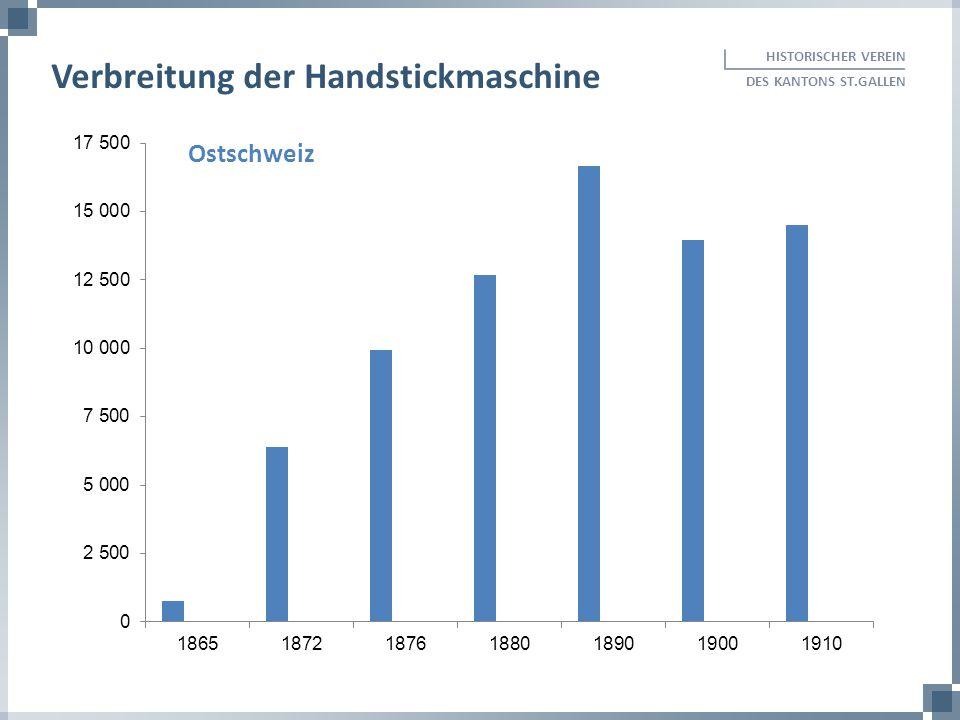HISTORISCHER VEREIN DES KANTONS ST.GALLEN Verbreitung der Handstickmaschine Ostschweiz
