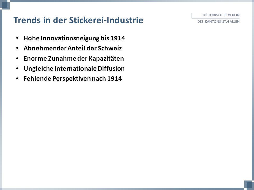 Hohe Innovationsneigung bis 1914 Abnehmender Anteil der Schweiz Enorme Zunahme der Kapazitäten Ungleiche internationale Diffusion Fehlende Perspektive