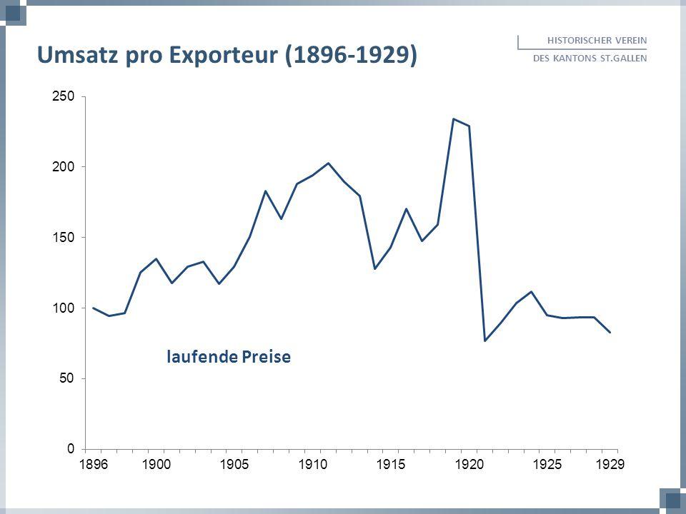 HISTORISCHER VEREIN DES KANTONS ST.GALLEN Umsatz pro Exporteur (1896-1929) laufende Preise