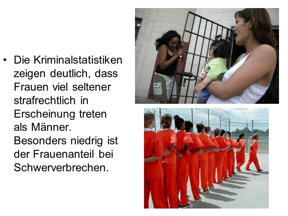 Die Kriminalstatistiken zeigen deutlich, dass Frauen viel seltener strafrechtlich in Erscheinung treten als Männer. Besonders niedrig ist der Frauenan