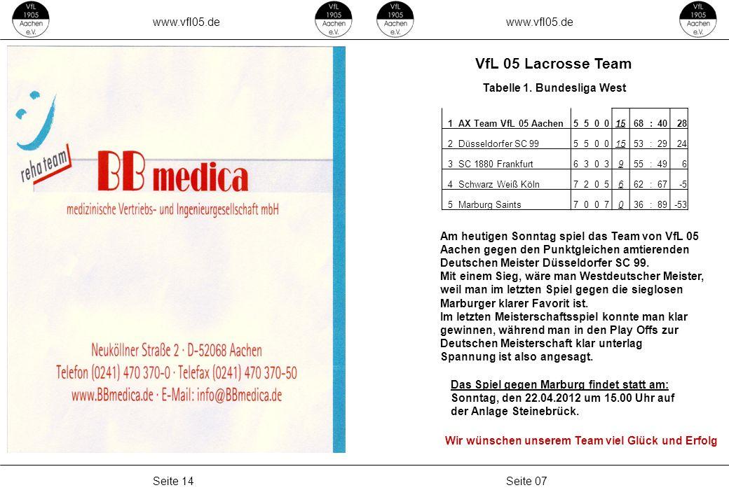 www.vfl05.de Seite 07Seite 14 VfL 05 Lacrosse Team Tabelle 1. Bundesliga West 1AX Team VfL 05 Aachen55001568 :4028 2Düsseldorfer SC 9955001553 :2924 3