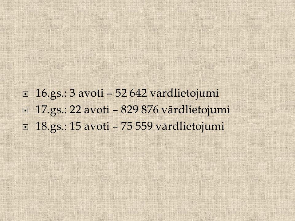  16.gs.: 3 avoti – 52 642 vārdlietojumi  17.gs.: 22 avoti – 829 876 vārdlietojumi  18.gs.: 15 avoti – 75 559 vārdlietojumi