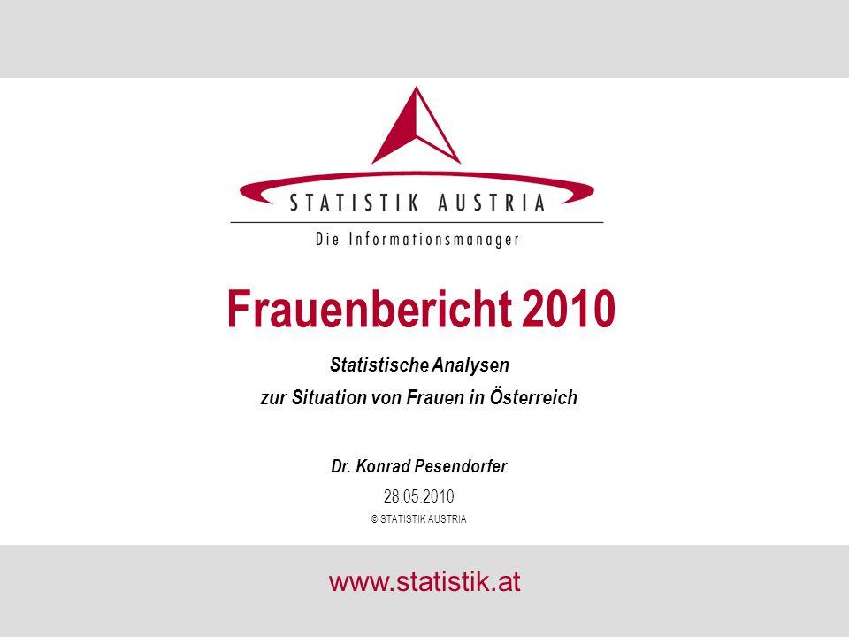 S T A T I S T I K A U S T R I A 23.11.2014 10 www.statistik.at Frauenbericht 2010 Statistische Analysen zur Situation von Frauen in Österreich Dr. Kon