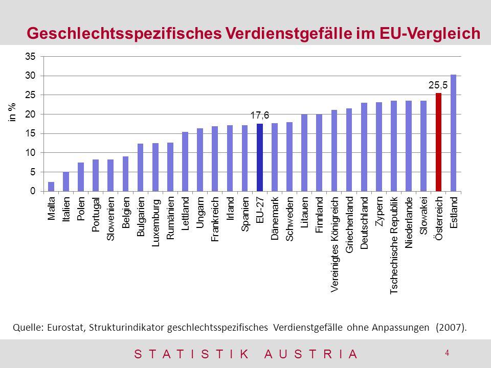 S T A T I S T I K A U S T R I A 4 in % Geschlechtsspezifisches Verdienstgefälle im EU-Vergleich Quelle: Eurostat, Strukturindikator geschlechtsspezifisches Verdienstgefälle ohne Anpassungen (2007).