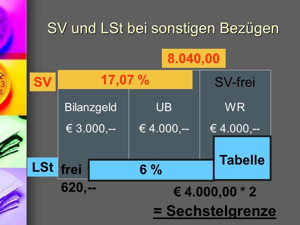 SV und LSt bei sonstigen Bezügen Bilanzgeld € 3.000,-- UB € 4.000,-- WR € 4.000,-- SV 8.040,00 17,07 % SV-frei LSt 6 % frei 620,-- Tabelle € 4.000,00 * 2 = Sechstelgrenze