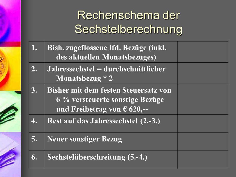 Rechenschema der Sechstelberechnung 1.Bish. zugeflossene lfd. Bezüge (inkl. des aktuellen Monatsbezuges) 2.Jahressechstel = durchschnittlicher Monatsb