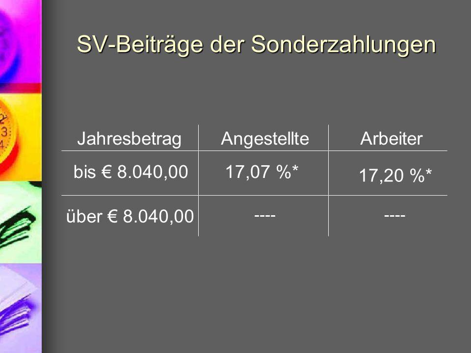 SV-Beiträge der Sonderzahlungen bis € 8.040,00 über € 8.040,00 JahresbetragAngestellteArbeiter 17,07 %* 17,20 %* ----