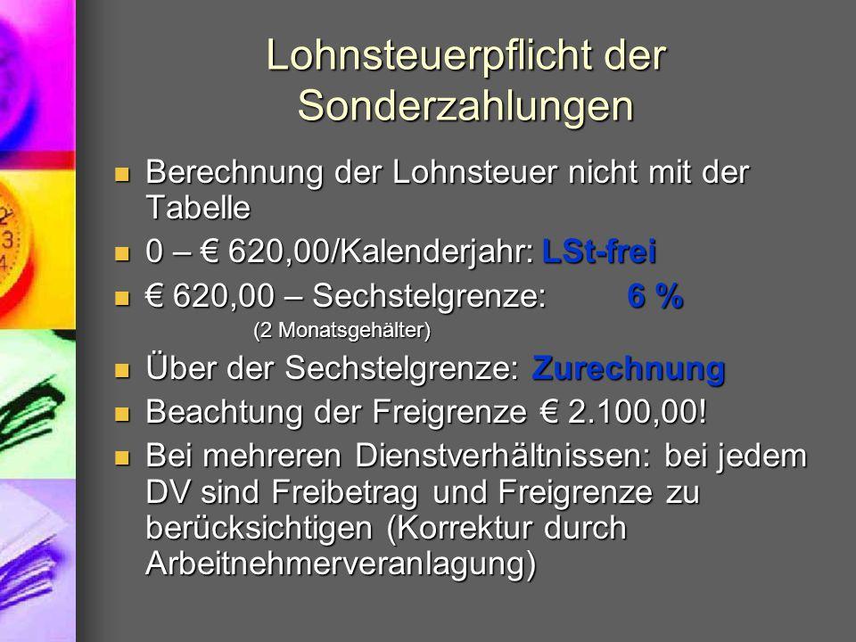 Lohnsteuerpflicht der Sonderzahlungen Berechnung der Lohnsteuer nicht mit der Tabelle Berechnung der Lohnsteuer nicht mit der Tabelle 0 – € 620,00/Kalenderjahr:LSt-frei 0 – € 620,00/Kalenderjahr:LSt-frei € 620,00 – Sechstelgrenze:6 % € 620,00 – Sechstelgrenze:6 % (2 Monatsgehälter) (2 Monatsgehälter) Über der Sechstelgrenze: Zurechnung Über der Sechstelgrenze: Zurechnung Beachtung der Freigrenze € 2.100,00.