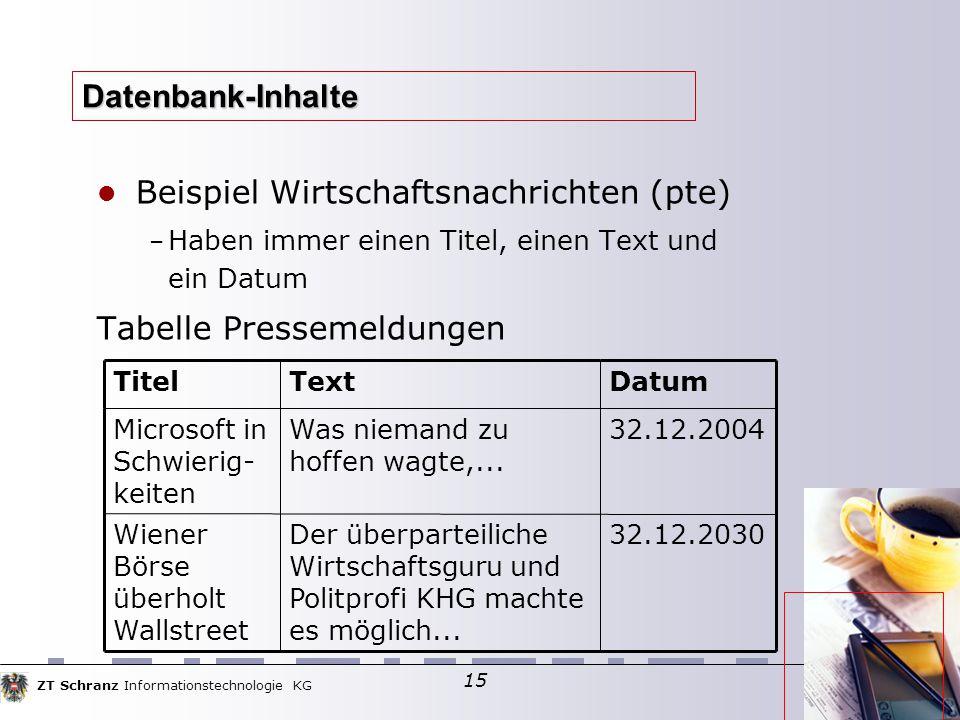 ZT Schranz Informationstechnologie KG 15 Datenbank-Inhalte Beispiel Wirtschaftsnachrichten (pte)  – Haben immer einen Titel, einen Text und ein Datum