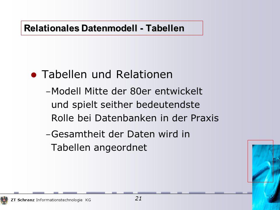 ZT Schranz Informationstechnologie KG 21 Relationales Datenmodell - Tabellen Tabellen und Relationen – Modell Mitte der 80er entwickelt und spielt seither bedeutendste Rolle bei Datenbanken in der Praxis – Gesamtheit der Daten wird in Tabellen angeordnet