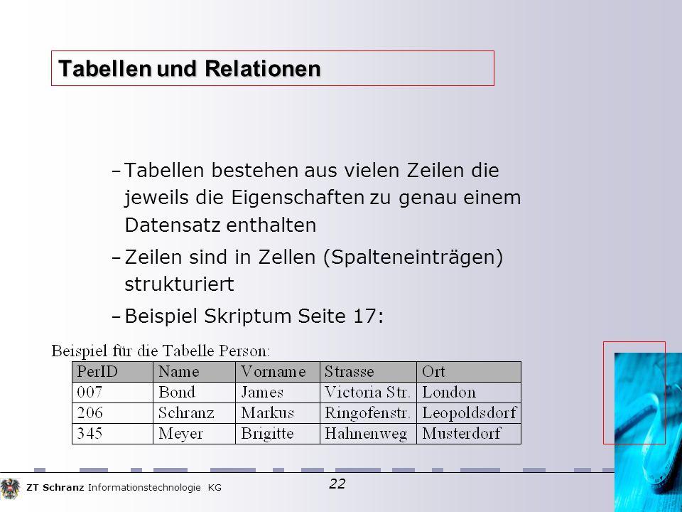 ZT Schranz Informationstechnologie KG 22 Tabellen und Relationen – Tabellen bestehen aus vielen Zeilen die jeweils die Eigenschaften zu genau einem Datensatz enthalten – Zeilen sind in Zellen (Spalteneinträgen) strukturiert – Beispiel Skriptum Seite 17: