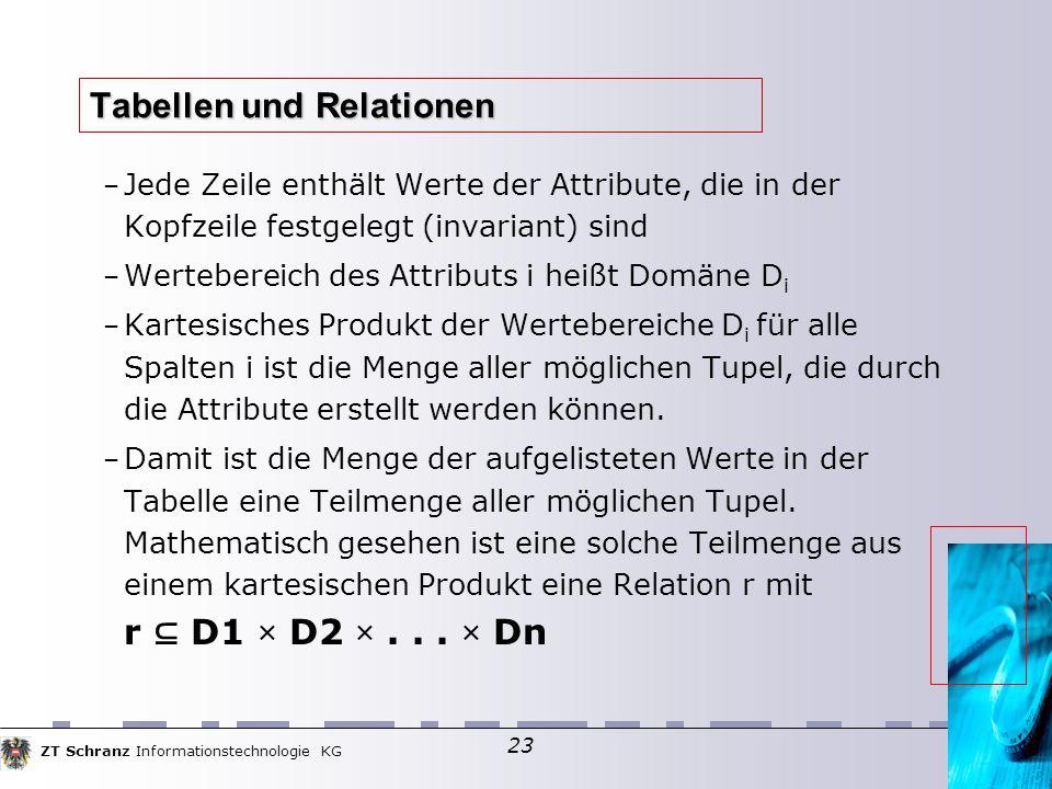ZT Schranz Informationstechnologie KG 23 Tabellen und Relationen – Jede Zeile enthält Werte der Attribute, die in der Kopfzeile festgelegt (invariant) sind – Wertebereich des Attributs i heißt Domäne D i – Kartesisches Produkt der Wertebereiche D i für alle Spalten i ist die Menge aller möglichen Tupel, die durch die Attribute erstellt werden können.