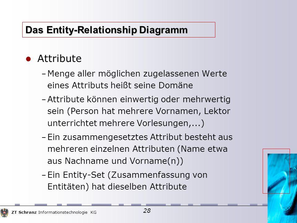 ZT Schranz Informationstechnologie KG 28 Das Entity-Relationship Diagramm Attribute – Menge aller möglichen zugelassenen Werte eines Attributs heißt s