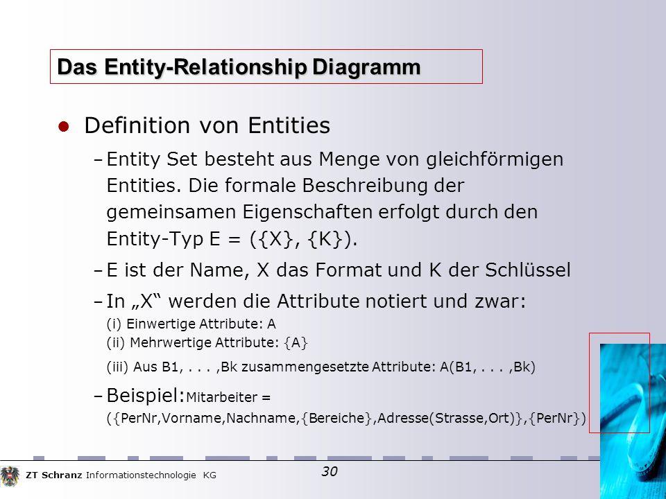 ZT Schranz Informationstechnologie KG 30 Das Entity-Relationship Diagramm Definition von Entities – Entity Set besteht aus Menge von gleichförmigen En