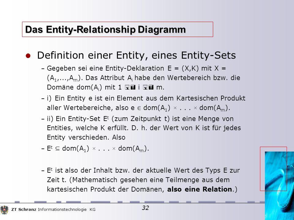 ZT Schranz Informationstechnologie KG 32 Das Entity-Relationship Diagramm Definition einer Entity, eines Entity-Sets – Gegeben sei eine Entity-Deklaration E = (X,K) mit X = (A 1,...,A m ).