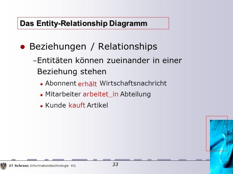 ZT Schranz Informationstechnologie KG 33 Das Entity-Relationship Diagramm Beziehungen / Relationships – Entitäten können zueinander in einer Beziehung stehen Abonnent erhält Wirtschaftsnachricht Mitarbeiter arbeitet_in Abteilung Kunde kauft Artikel erhält arbeitet_in kauft
